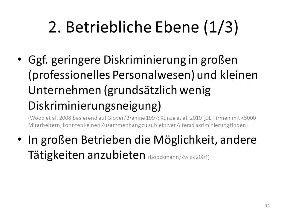 2. Betriebliche Ebene (1/3)