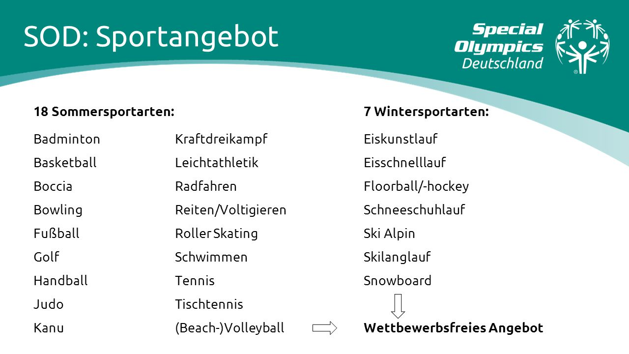 SOD: Sportangebot