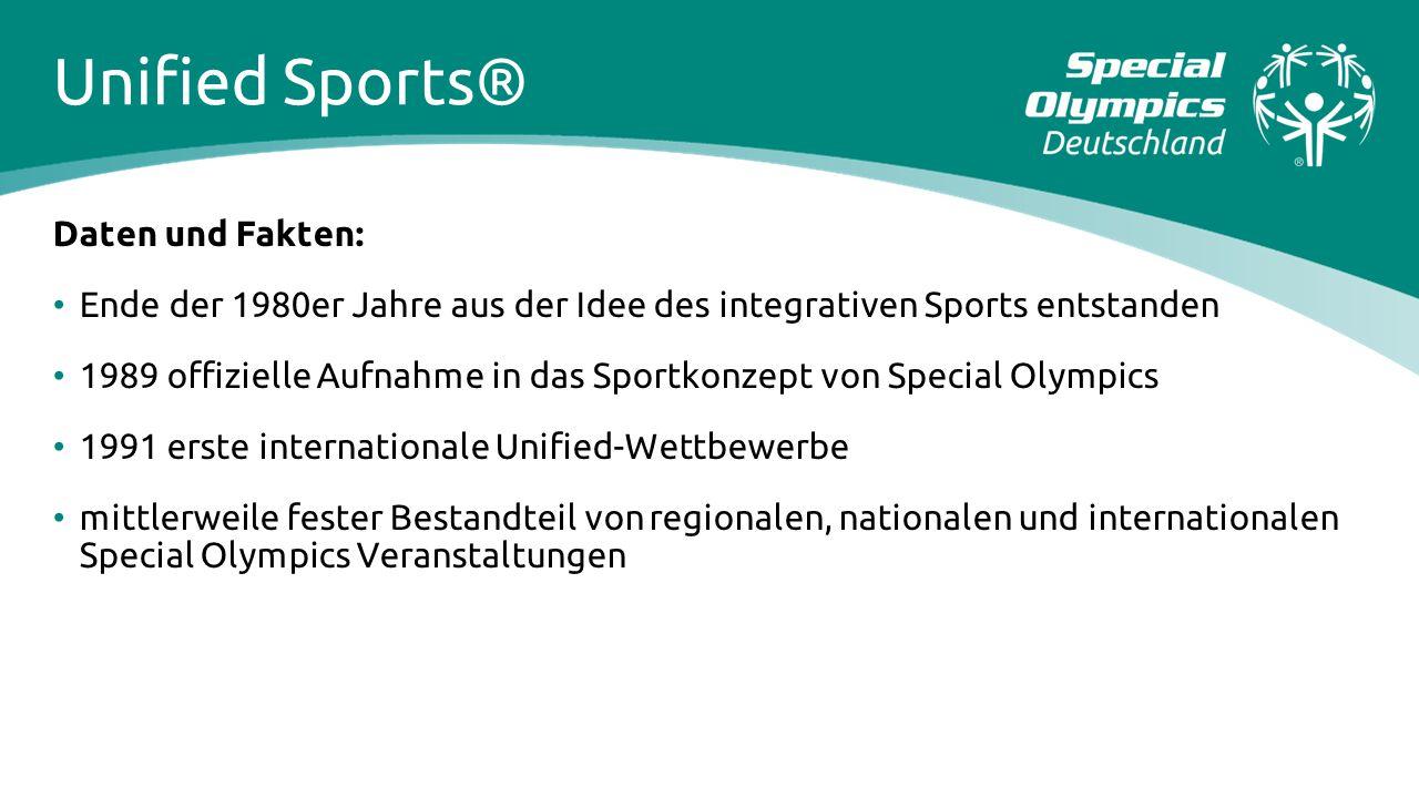 Unified Sports® Daten und Fakten: