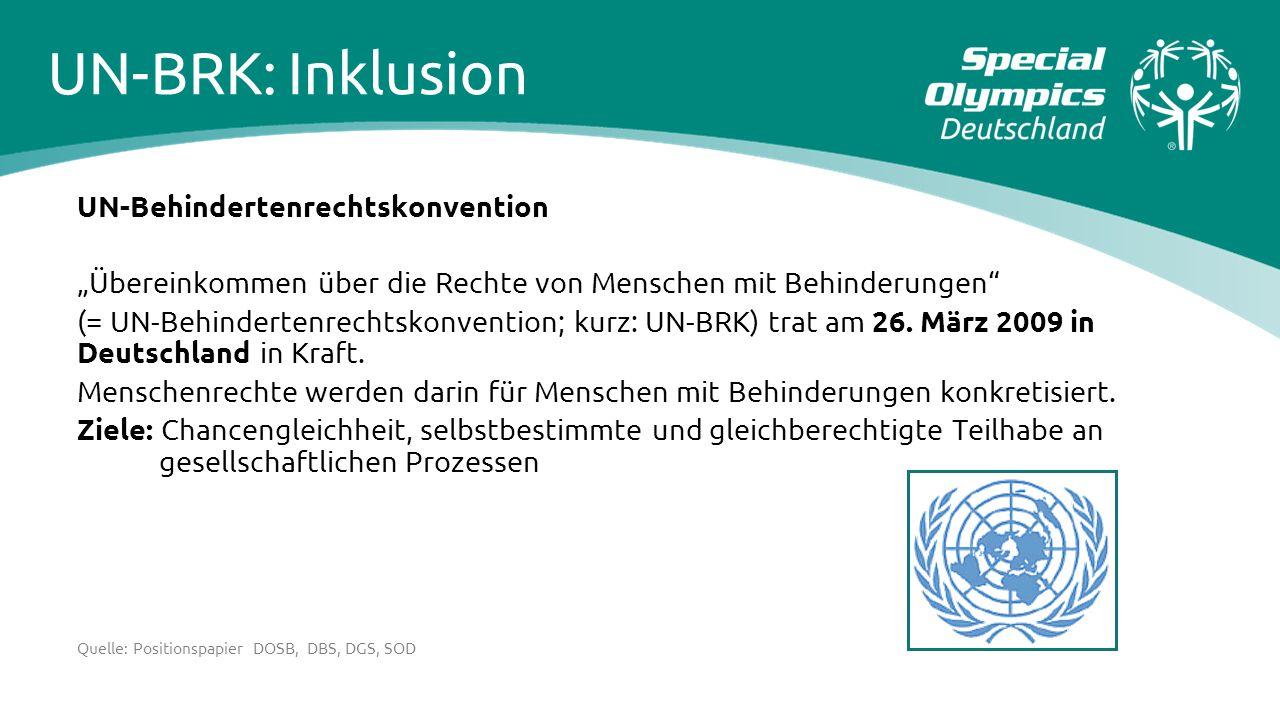 UN-BRK: Inklusion UN-Behindertenrechtskonvention