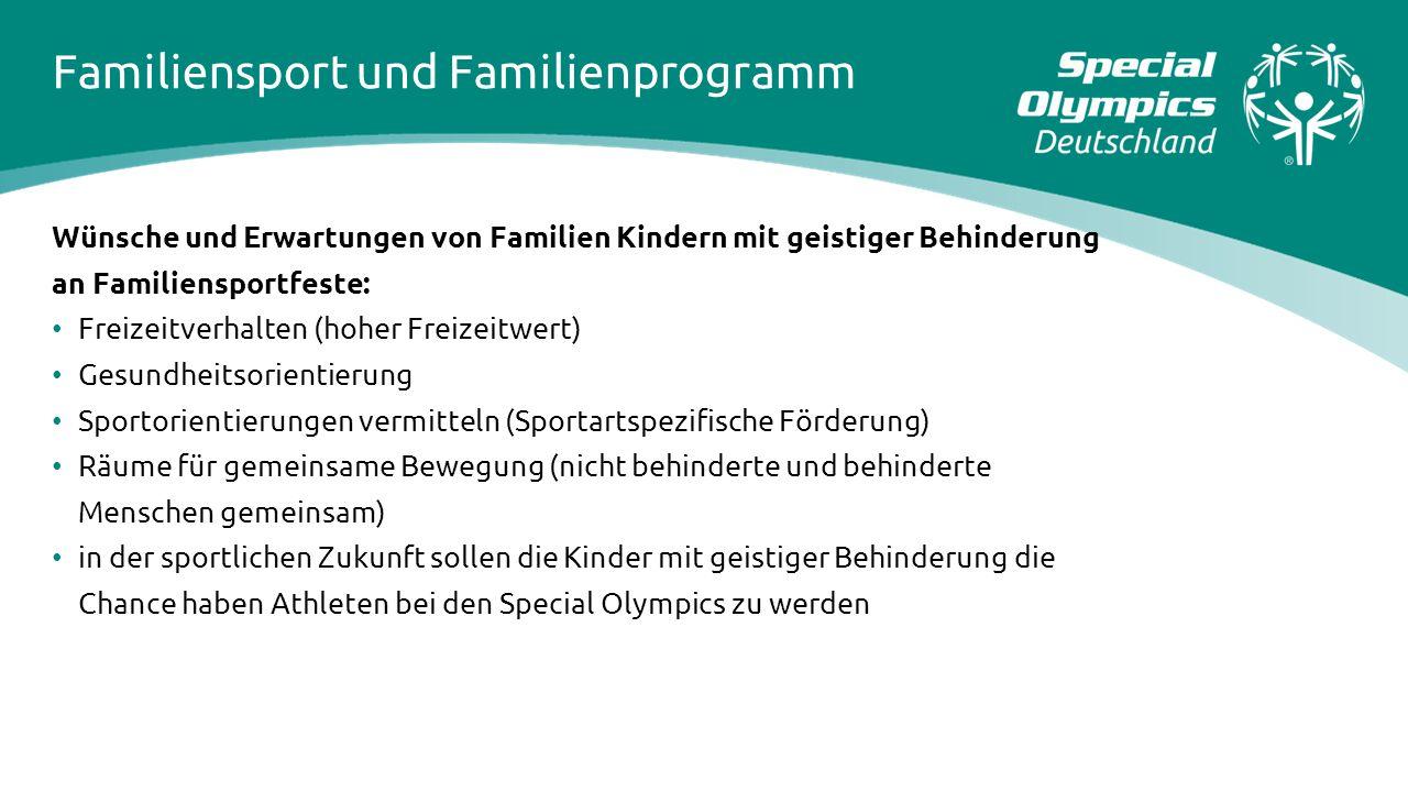 Familiensport und Familienprogramm