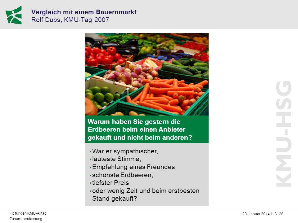 Vergleich mit einem Bauernmarkt Rolf Dubs, KMU-Tag 2007