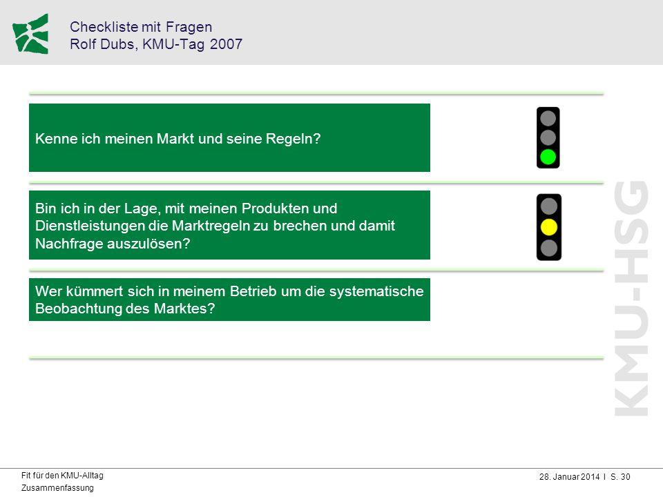 Checkliste mit Fragen Rolf Dubs, KMU-Tag 2007