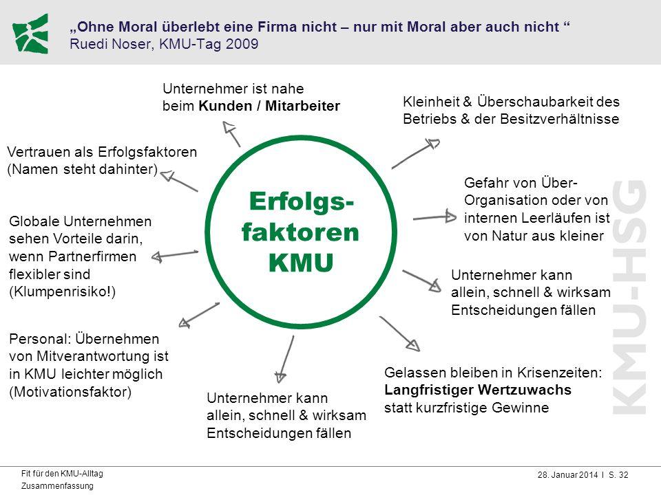 """""""Ohne Moral überlebt eine Firma nicht – nur mit Moral aber auch nicht Ruedi Noser, KMU-Tag 2009"""