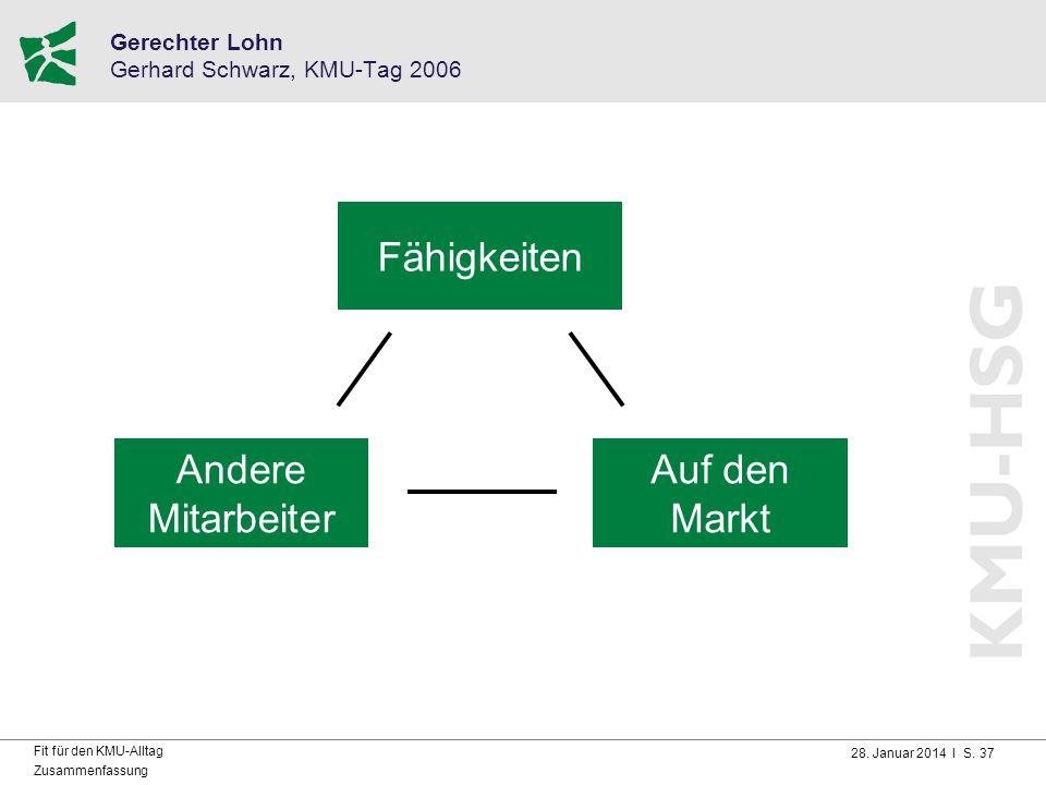 Gerechter Lohn Gerhard Schwarz, KMU-Tag 2006