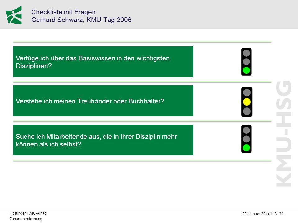 Checkliste mit Fragen Gerhard Schwarz, KMU-Tag 2006