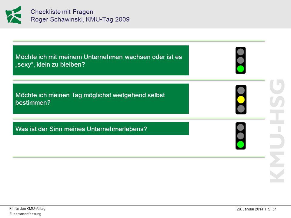 Checkliste mit Fragen Roger Schawinski, KMU-Tag 2009