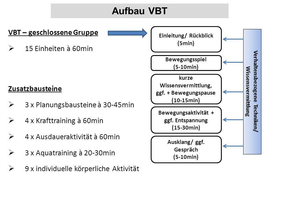 Aufbau VBT VBT – geschlossene Gruppe 15 Einheiten à 60min