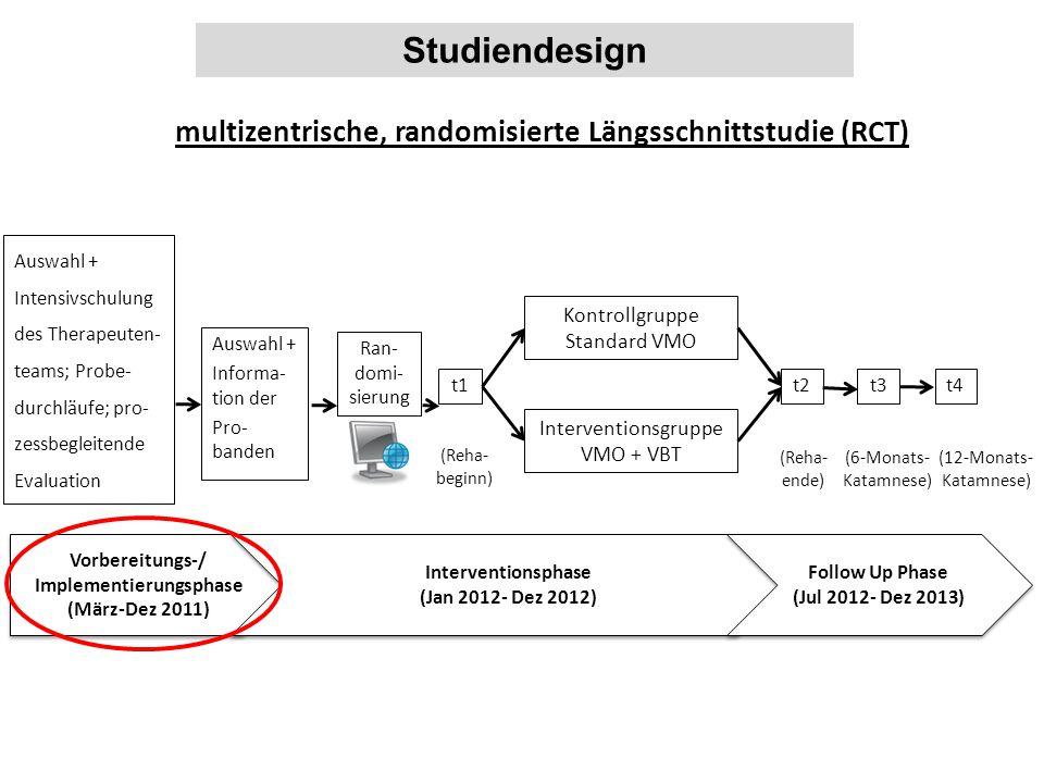 Studiendesign multizentrische, randomisierte Längsschnittstudie (RCT)