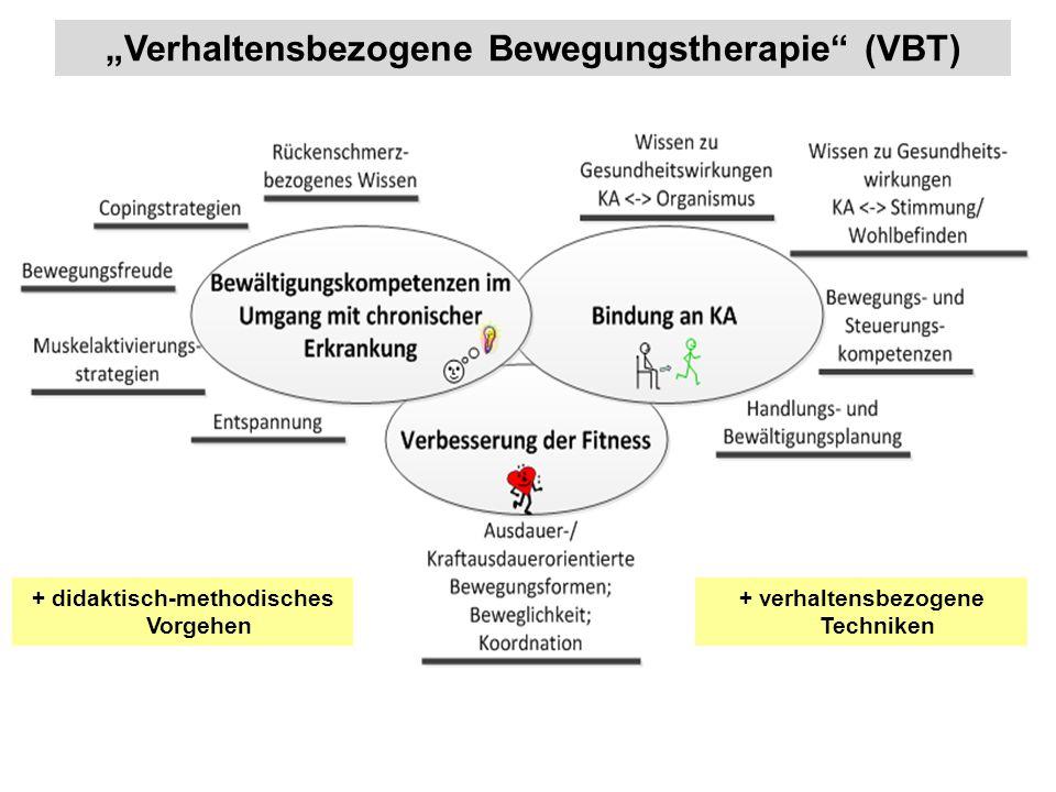 """""""Verhaltensbezogene Bewegungstherapie (VBT)"""
