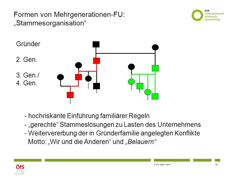 """Formen von Mehrgenerationen-FU: """"Stammesorganisation"""