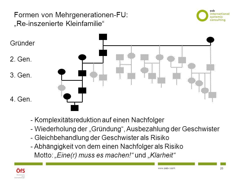 """Formen von Mehrgenerationen-FU: """"Re-inszenierte Kleinfamilie"""