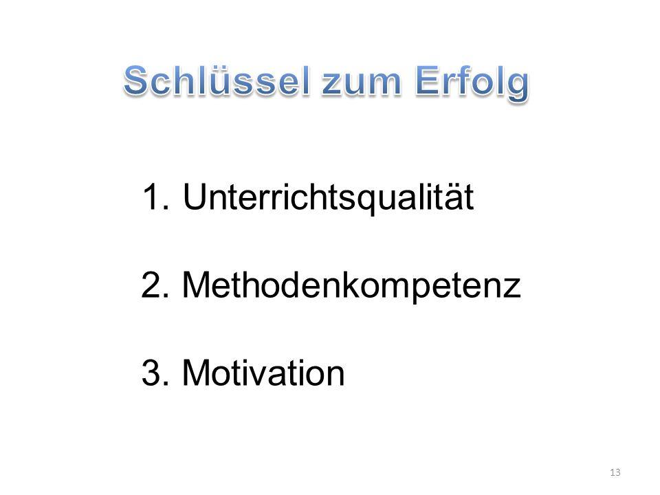Schlüssel zum Erfolg Unterrichtsqualität 2. Methodenkompetenz