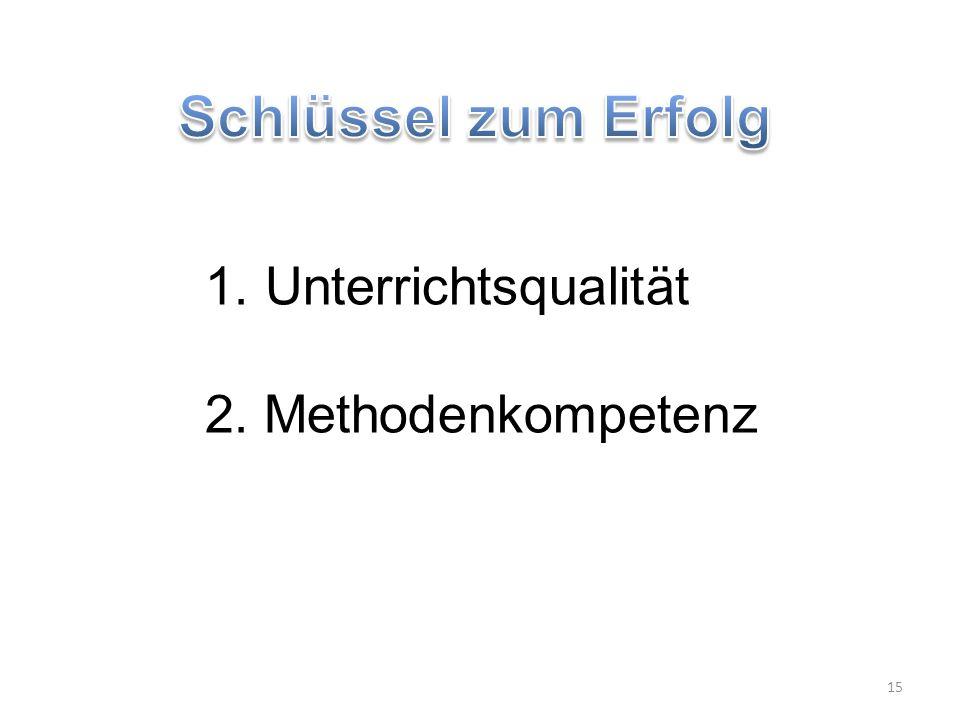 Schlüssel zum Erfolg Unterrichtsqualität 2. Methodenkompetenz Zu 3.