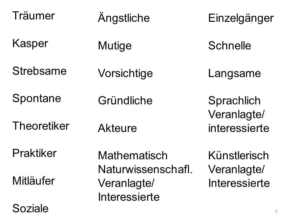Mathematisch Naturwissenschafl. Veranlagte/ Interessierte Einzelgänger