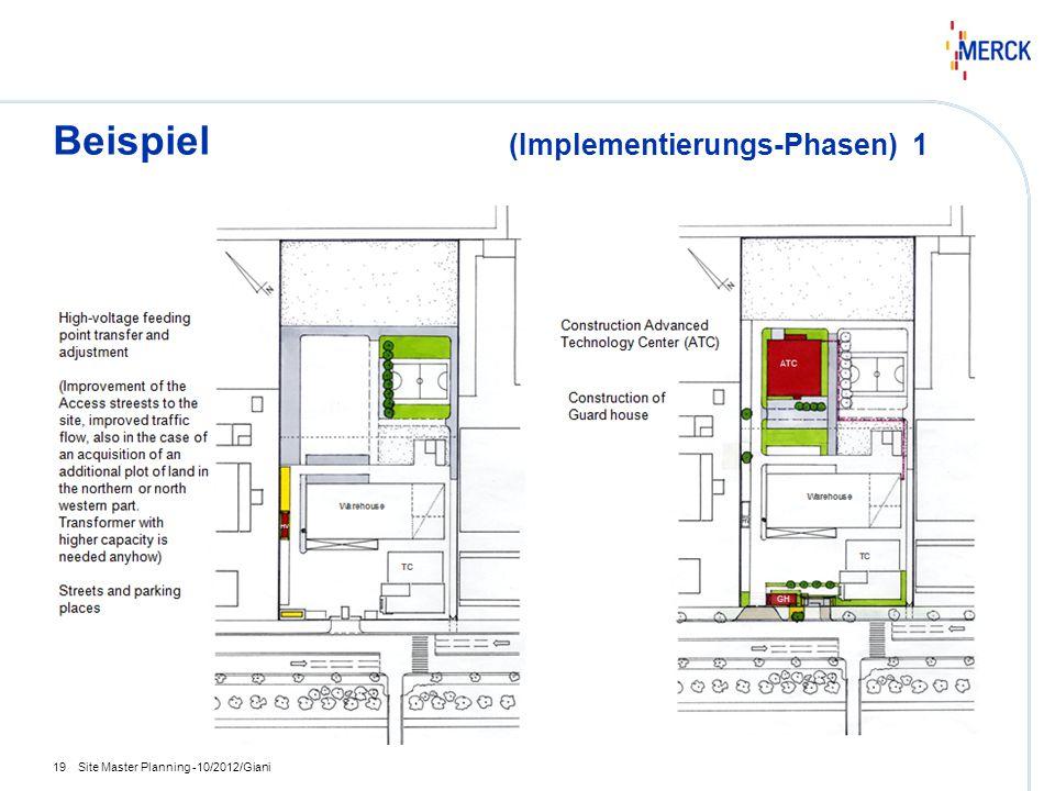 Beispiel (Implementierungs-Phasen) 1