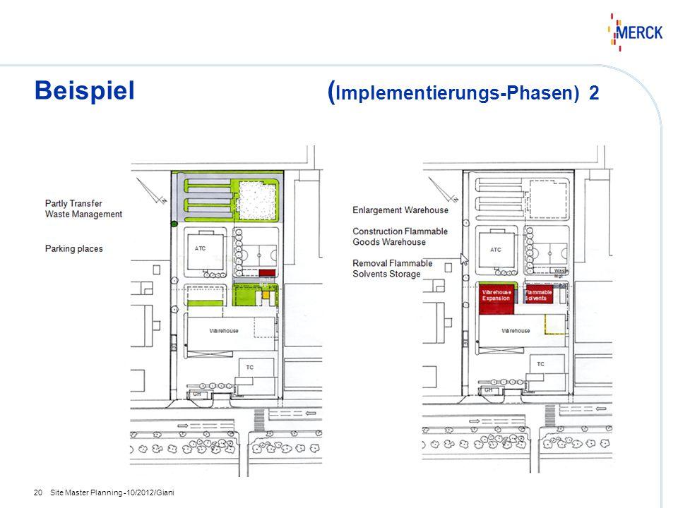 Beispiel (Implementierungs-Phasen) 2