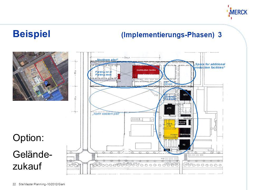 Beispiel (Implementierungs-Phasen) 3