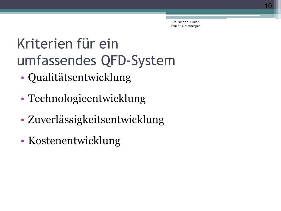 Kriterien für ein umfassendes QFD-System