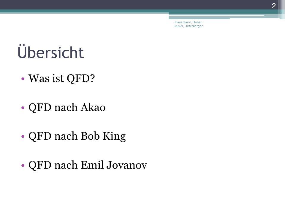 Übersicht Was ist QFD QFD nach Akao QFD nach Bob King