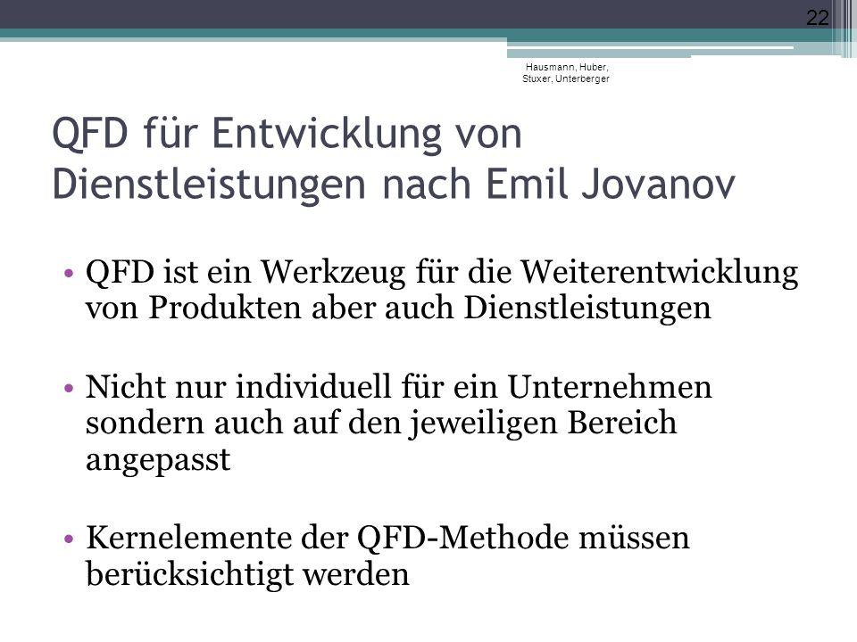 QFD für Entwicklung von Dienstleistungen nach Emil Jovanov