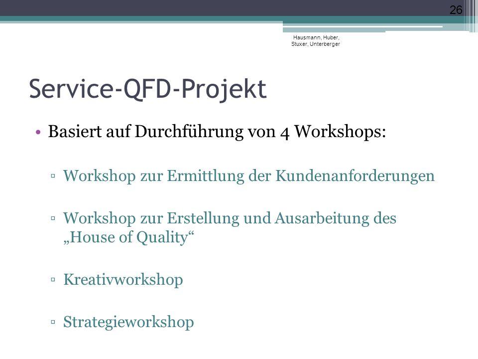 Service-QFD-Projekt Basiert auf Durchführung von 4 Workshops: