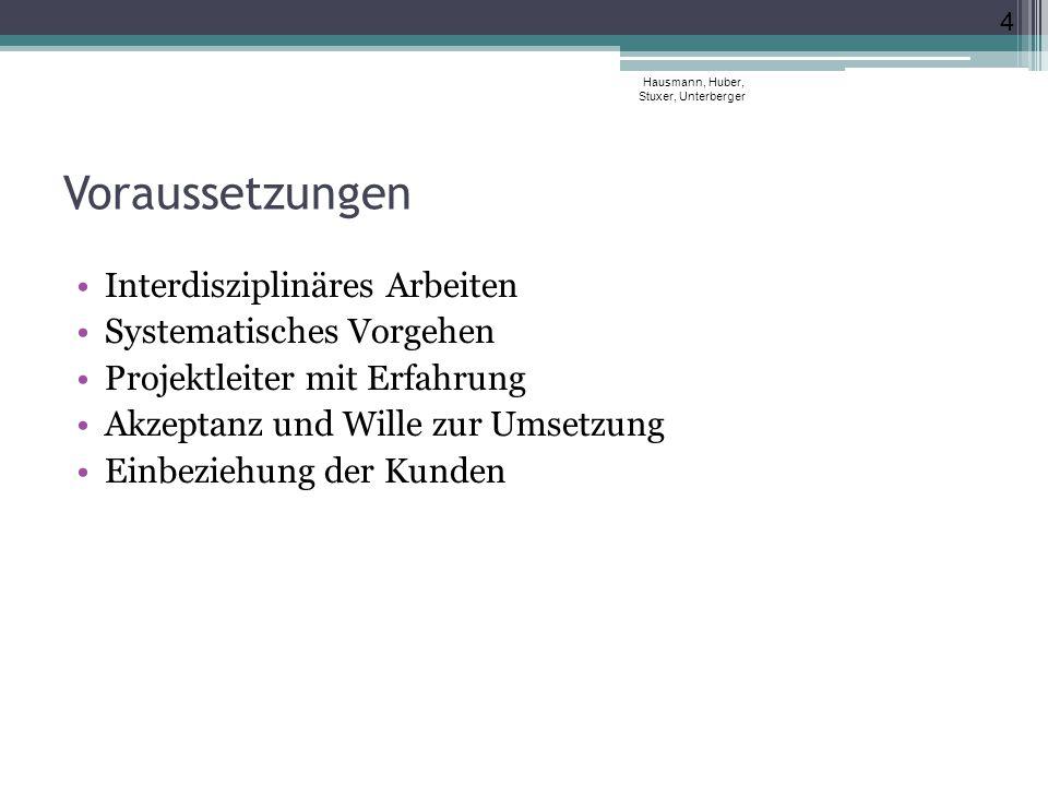 Voraussetzungen Interdisziplinäres Arbeiten Systematisches Vorgehen