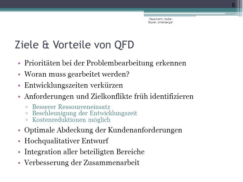 Ziele & Vorteile von QFD
