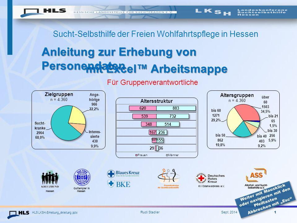 Anleitung zur Erhebung von Personendaten mit Excel™ Arbeitsmappe