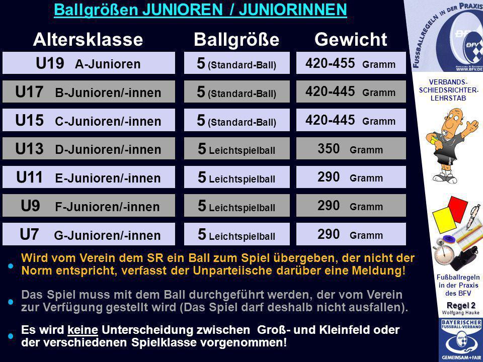 Ballgrößen JUNIOREN / JUNIORINNEN