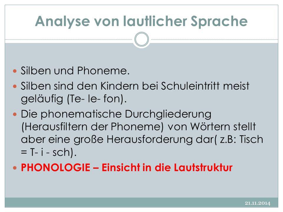 Analyse von lautlicher Sprache