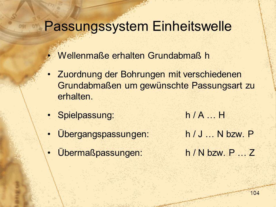 Passungssystem Einheitswelle