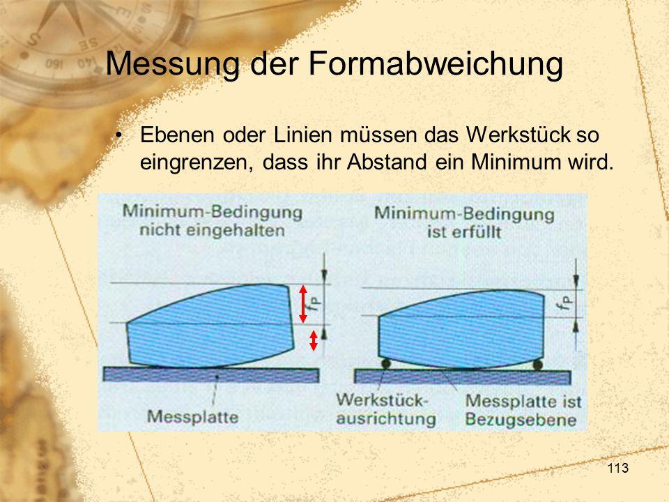 Messung der Formabweichung