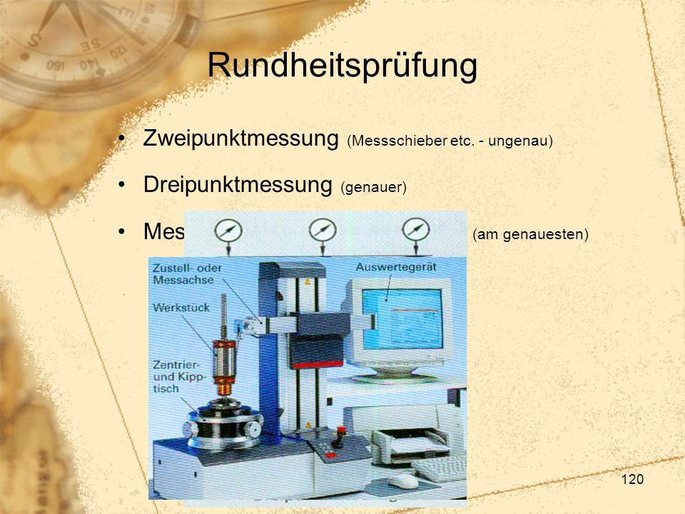 Rundheitsprüfung Zweipunktmessung (Messschieber etc. - ungenau)