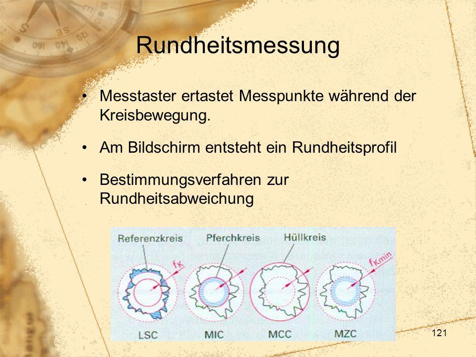 Rundheitsmessung Messtaster ertastet Messpunkte während der Kreisbewegung. Am Bildschirm entsteht ein Rundheitsprofil.