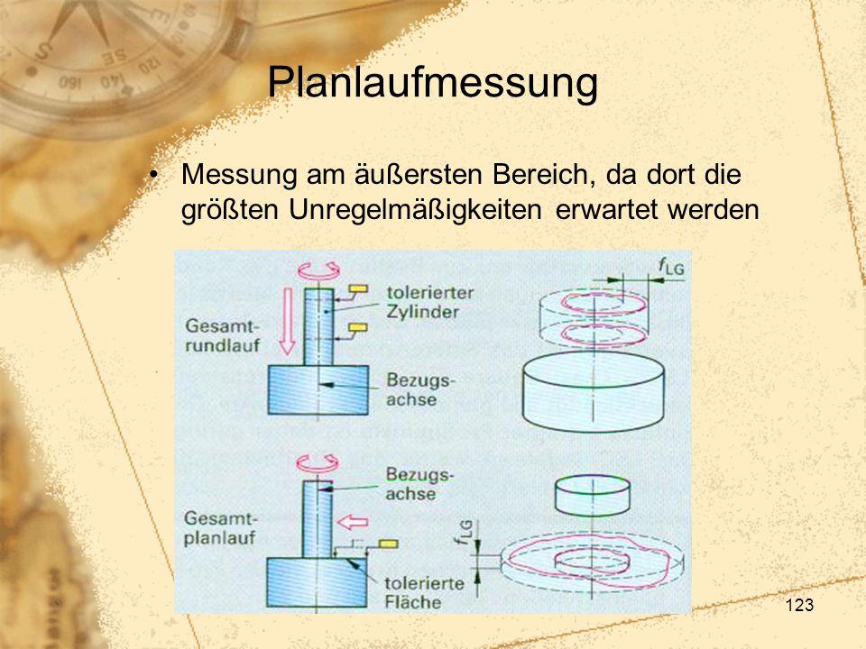 Planlaufmessung Messung am äußersten Bereich, da dort die größten Unregelmäßigkeiten erwartet werden.