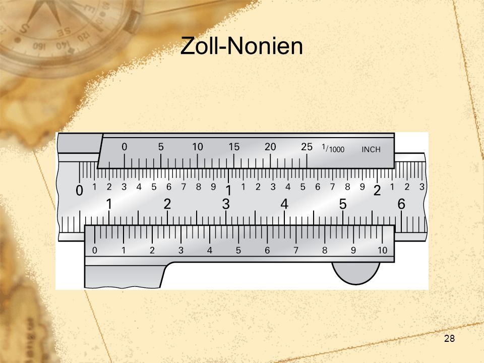 Zoll-Nonien