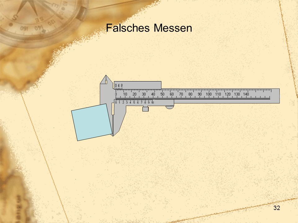 Falsches Messen