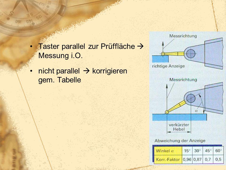 Taster parallel zur Prüffläche  Messung i.O.