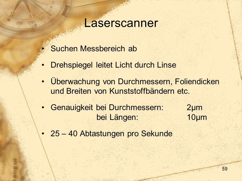 Laserscanner Suchen Messbereich ab
