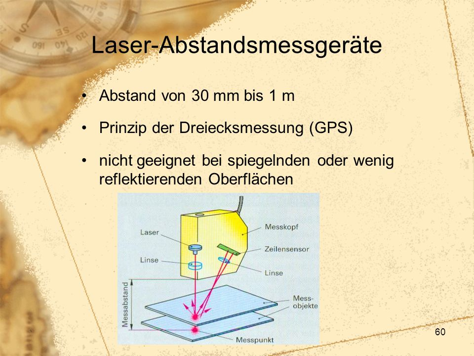 Laser-Abstandsmessgeräte