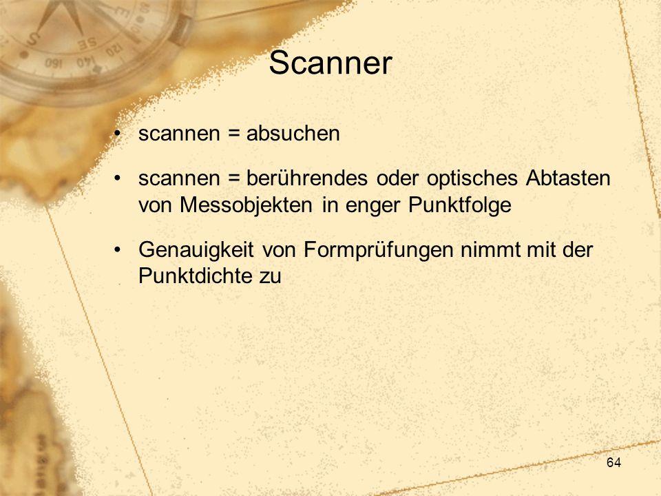 Scanner scannen = absuchen