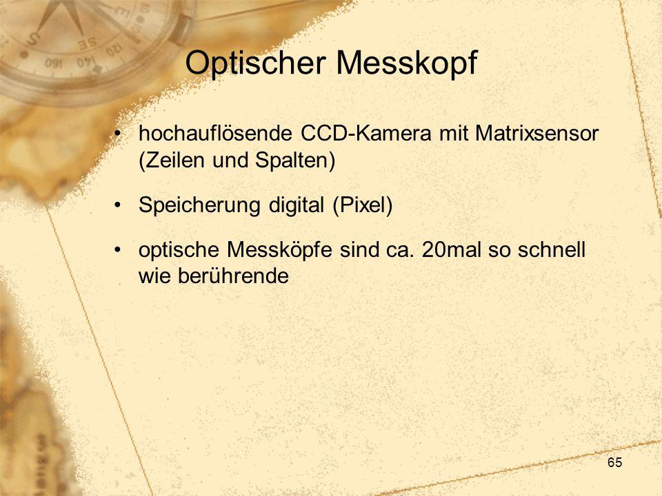 Optischer Messkopf hochauflösende CCD-Kamera mit Matrixsensor (Zeilen und Spalten) Speicherung digital (Pixel)