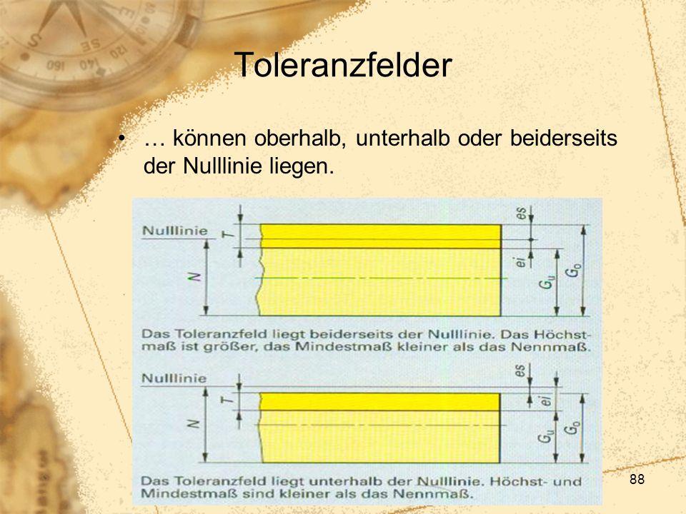 Toleranzfelder … können oberhalb, unterhalb oder beiderseits der Nulllinie liegen.