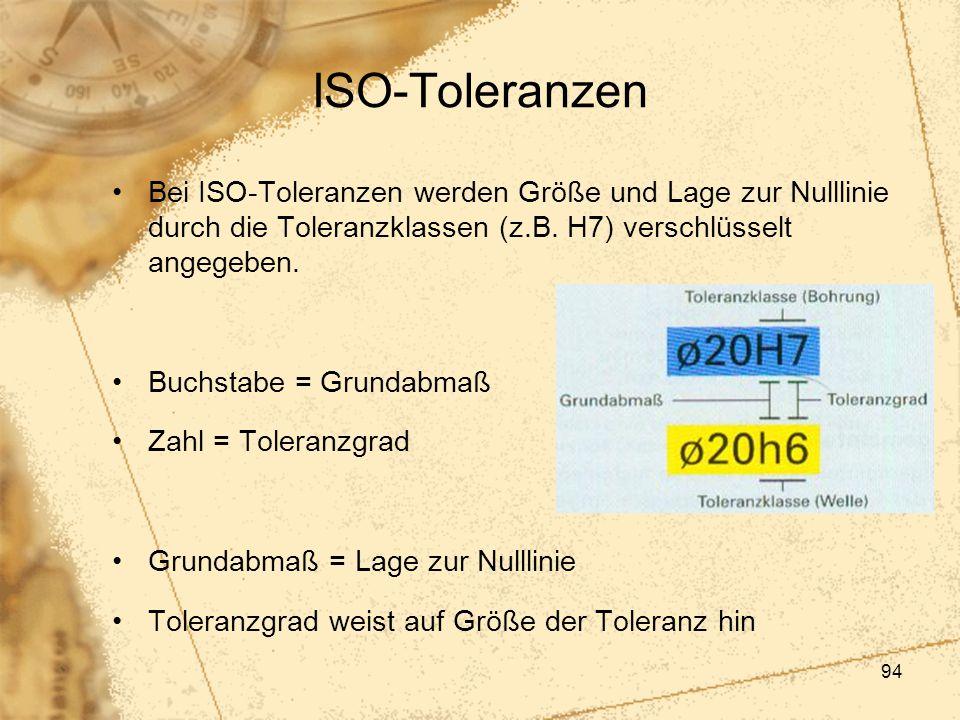 ISO-Toleranzen Bei ISO-Toleranzen werden Größe und Lage zur Nulllinie durch die Toleranzklassen (z.B. H7) verschlüsselt angegeben.