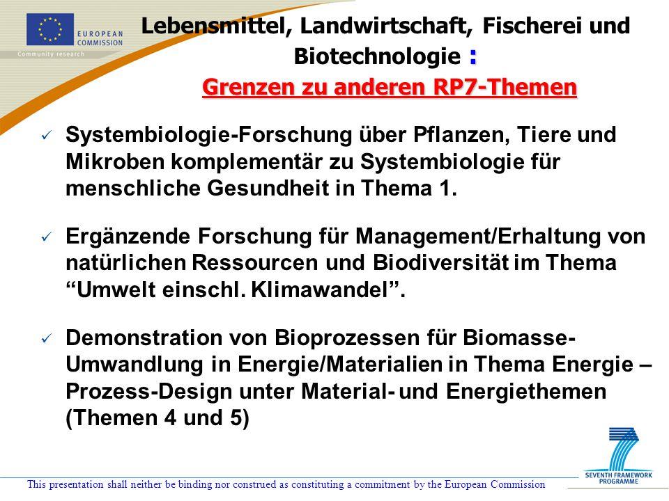 Lebensmittel, Landwirtschaft, Fischerei und Biotechnologie : Grenzen zu anderen RP7-Themen