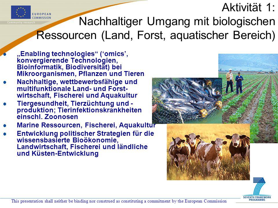 Aktivität 1: Nachhaltiger Umgang mit biologischen Ressourcen (Land, Forst, aquatischer Bereich)