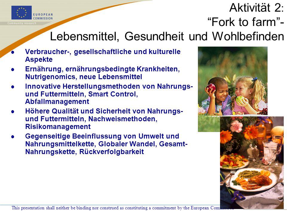 Aktivität 2: Fork to farm - Lebensmittel, Gesundheit und Wohlbefinden