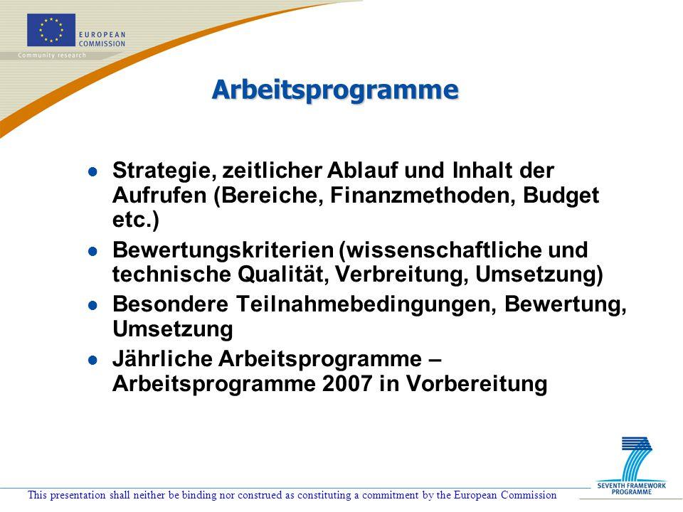 Arbeitsprogramme Strategie, zeitlicher Ablauf und Inhalt der Aufrufen (Bereiche, Finanzmethoden, Budget etc.)
