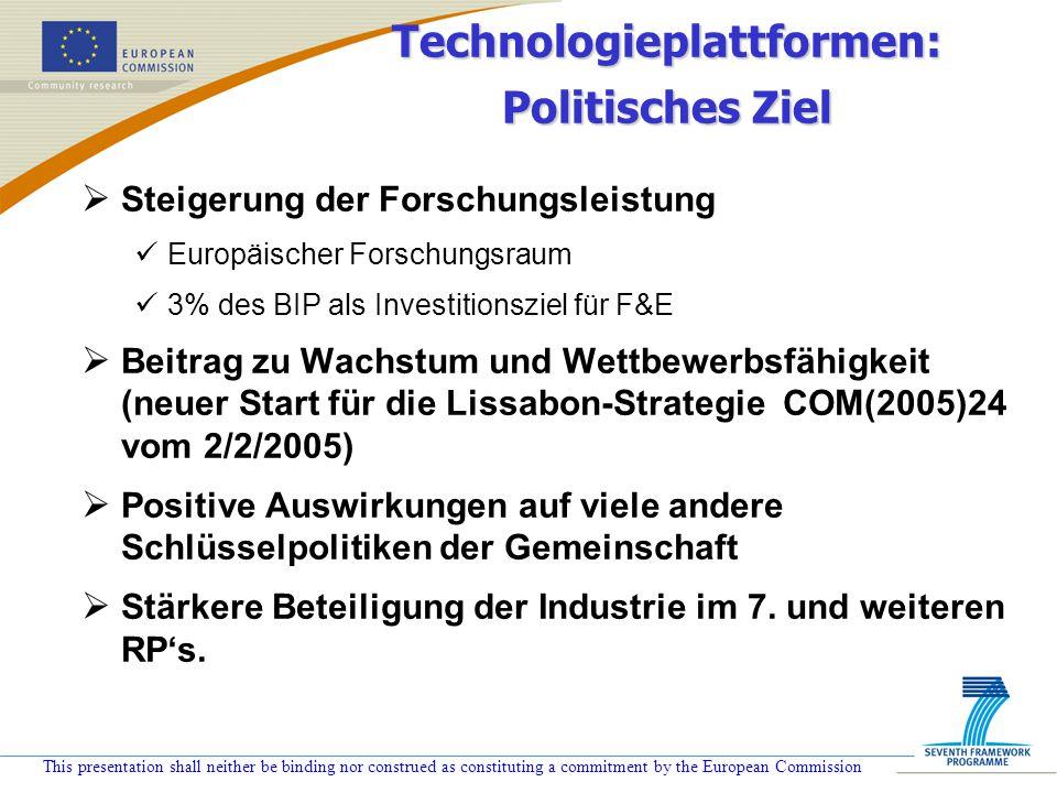 Technologieplattformen: Politisches Ziel